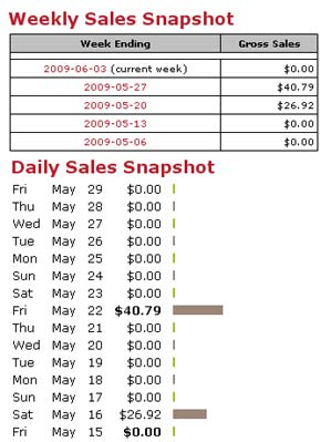 ClickBank for May